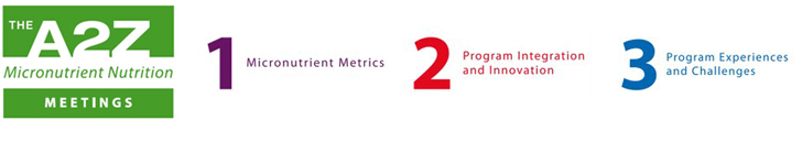 The A2Z Micronutrient Nutrition Logo; 1 Micronutrient Metrics; 2 Program Intergration and Innovation; 3 Program Experiences and Challenges